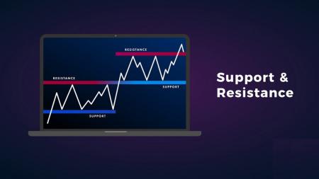 Guía para identificar cuándo el precio quiere romper el soporte / resistencia en ExpertOption y las acciones a tomar
